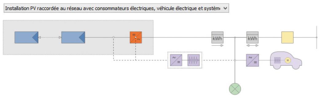 logiciels pv sol pour la simulation et l 39 estimation de la. Black Bedroom Furniture Sets. Home Design Ideas