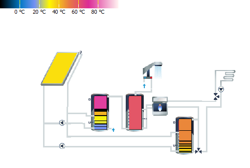 simulation panneau solaire le simulateur solaire interrogera ensuite une base de donnes qui. Black Bedroom Furniture Sets. Home Design Ideas